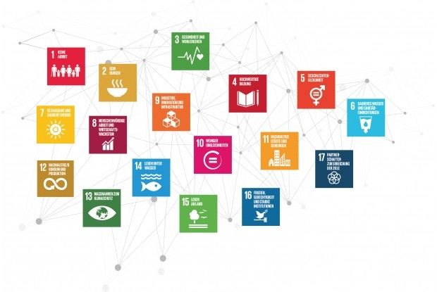 Sustainability-Challenge Sustain2030